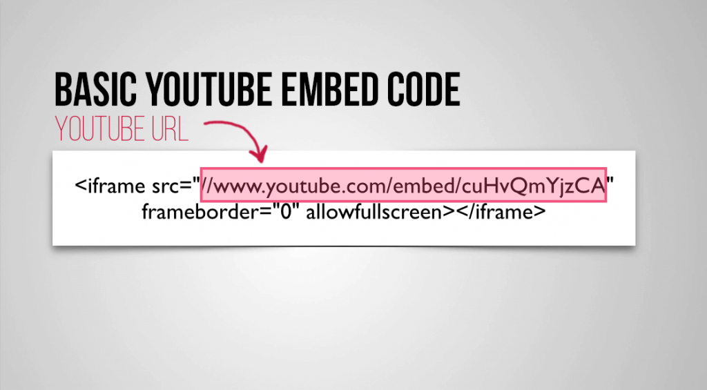 Embed-Code-Sample