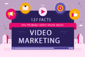 why-video-marketing